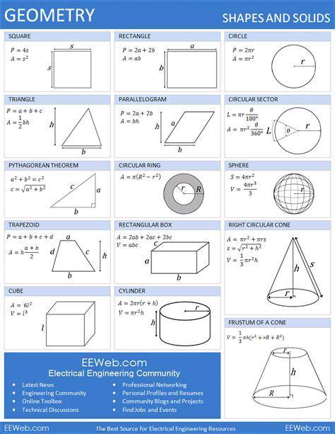 gre math prep course s gre prep course books perimeter area surface area and volume formula
