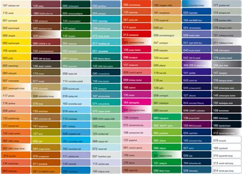 dupont auto paint colors chart car interior design