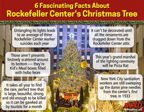 6 fascinating facts about rockefeller center s christmas