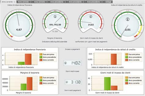 controllo di gestione controllo di gestione sistema di analisi aziendale
