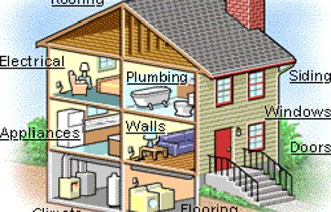 Alabama Plumbing Board by How To Find A Professional Home Inspector In Alabama The