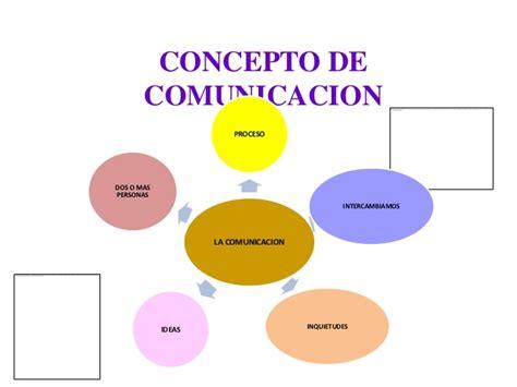 imagenes musicales concepto comunicacion concepto origen importancia