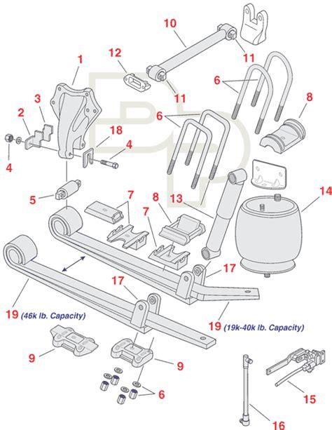 Replacement Freightliner Suspension Parts Stengel Bros Inc