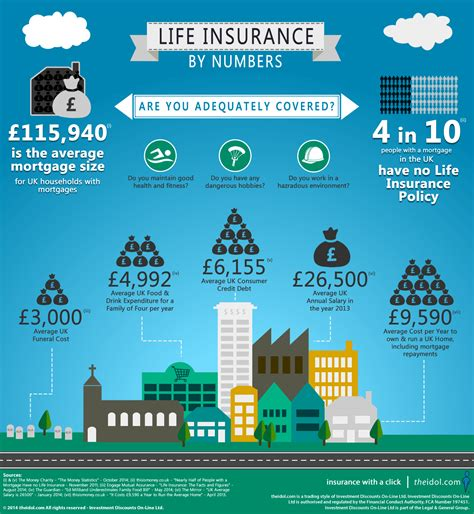 house insurance uk compare house contents insurance uk 28 images how to negotiate car insurance uk