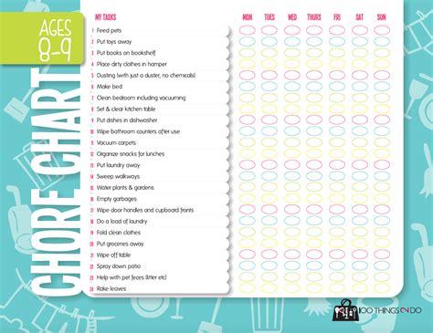 7 Chores I Loathe by Chore Charts 100 Things 2 Do