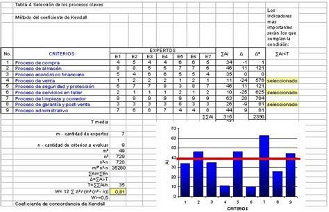 evaluacion del sistema de gestion de la calidad implementado en la evaluaci 243 n y an 225 lisis de la calidad de la gesti 243 n en una