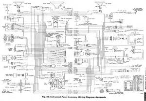 1973 ford gran torino fuse box wiring car wiring diagrams