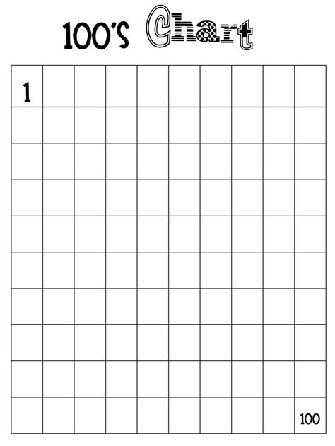 blank number chart 1 100 worksheets kiddo shelter