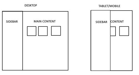 responsive layout div height html full height sidebar in responsive layout stack