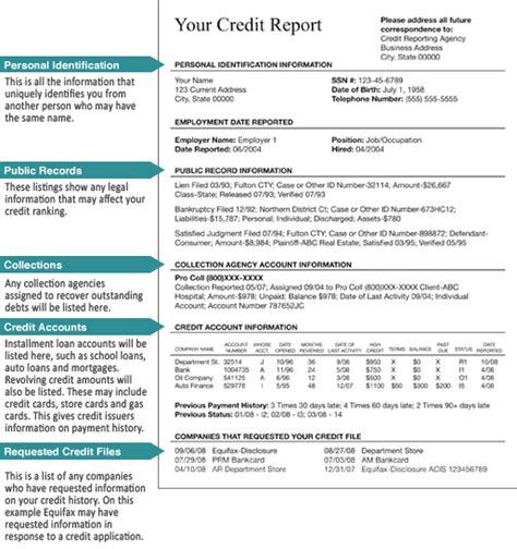 Records On Credit Reports Your Credit Report