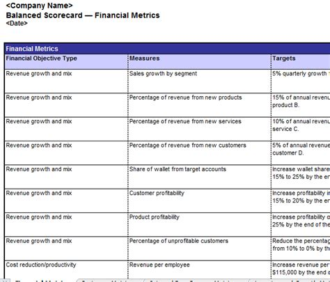 business balanced scorecard template balance score card excel template business templates
