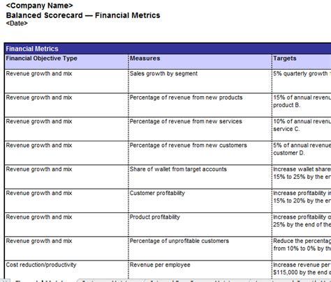 balanced scorecard excel template free balance score card excel template business templates