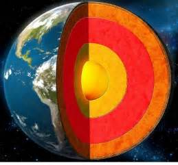 structure of the earth and related disasters scoop it
