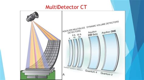 multi detector ct imaging principles neck and vascular systems books physics of multidetector ct scan