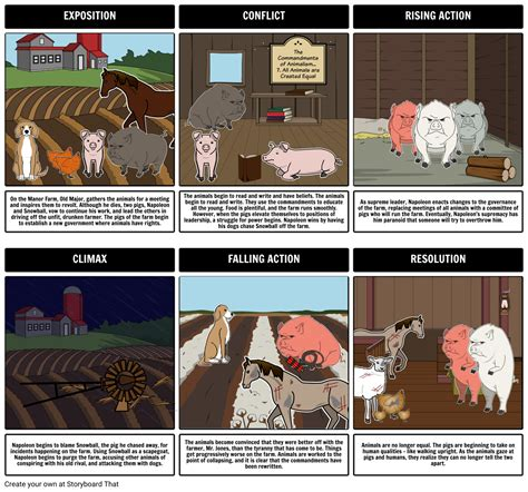 themes of the story animal farm animal farm by george orwell a comprehensive teacher guide