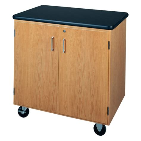 Portable Storage Cabinets by Mobile Storage Cabinet