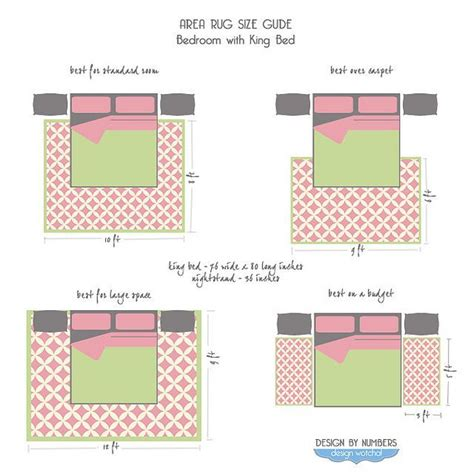 Area Rug Sizes Guide I Like The Budget Idea 2 3x5 Rugs Next To Bed Sizing