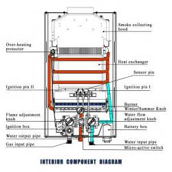 noritz tankless water heater wiring diagram get free image about wiring diagram