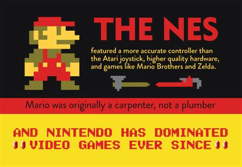 Nitnendo Usa Mba Careers by The Nintendo Turns 30 Your Nesmemories