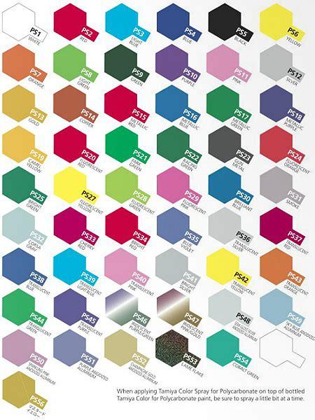 tamiya iridescent purple green ps 46 polycarbonate spray paint g r c drift arena