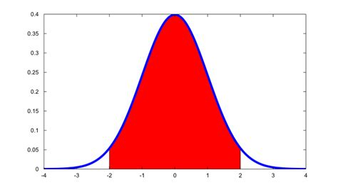 probability distribution function probability density function
