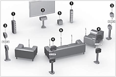 sound   home theater paradigm
