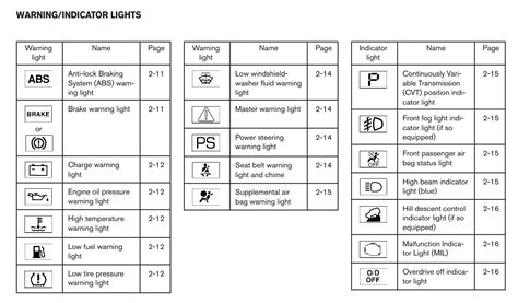 nissan altima dashboard lights image gallery nissan warning symbols