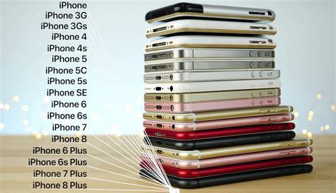 iphoneiphone
