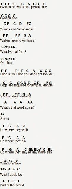 your tattoo chords flute sheet music part of your world ahhhhhhhhhhhhhh
