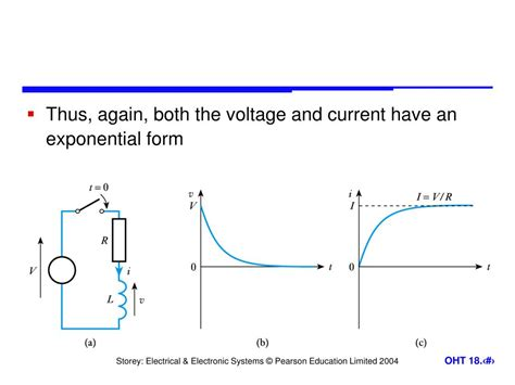 inductor behaviour transient inductor exponential equation 28 images inductors and resistors in dc circuits data