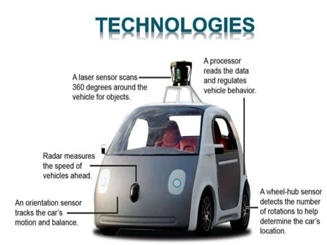 introduction to driverless self driving cars the best of the ai insider books self driving car technology
