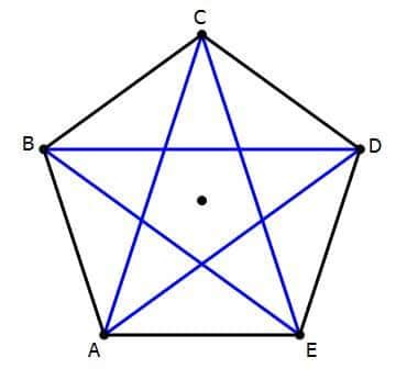 diagonals of a regular octagon in gre geometry