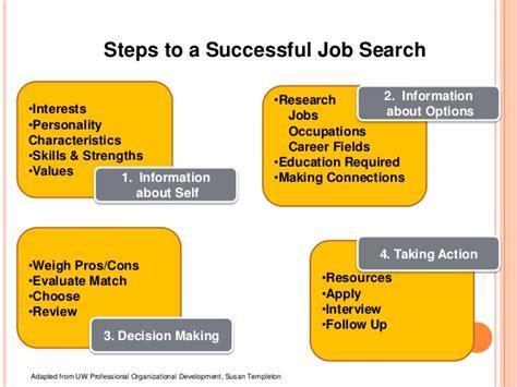 w wilson search skills 1