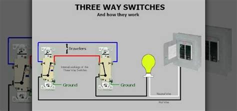 wiring a dimmer switch to ceiling fan wiring get free