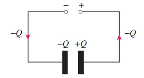 two parallel plate capacitors are identical except capacitors a2 level level revision physics fields 0 capacitors revision world