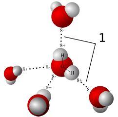 estructura química del agua
