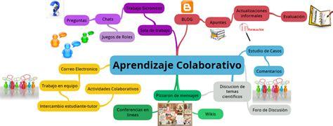 imagenes ambientes virtuales aprendizaje educaci 211 n conciencia 3 interacci 211 n educativa en ambientes