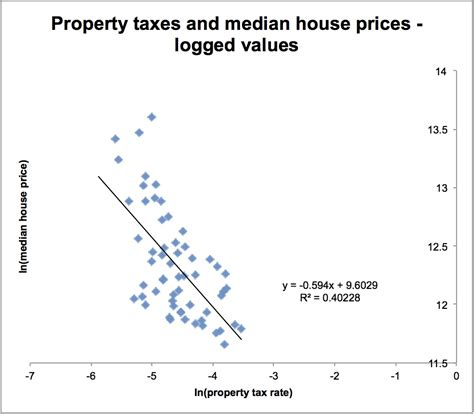 how does buying a house affect taxes how will buying a house affect taxes 28 images let sam help pay your payment tax