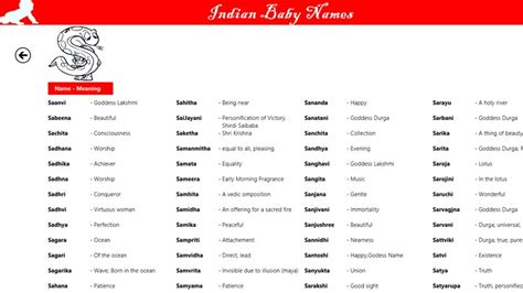 image gallery lucky boy names hindu names list www imgkid the image kid