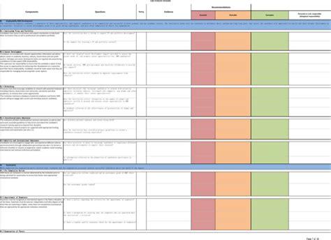 Gap Analysis Spreadsheet by Skills Gap Analysis Spreadsheet Sle For Free