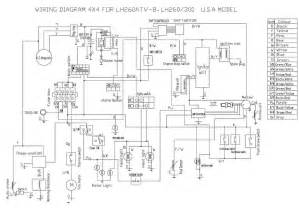 hisun utv wiring harness diagram get free image about wiring diagram