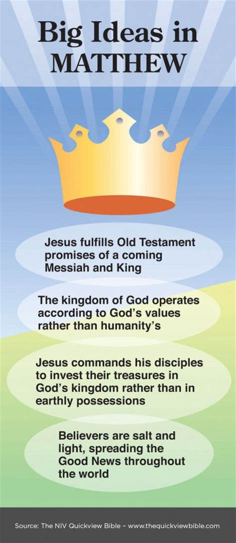 themes of every book of the bible 106 best images about bible matthew on pinterest my