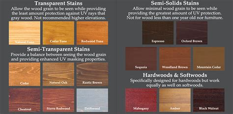 armstrong clark stain  gallon exterior wood  deck