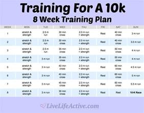 for a 10k my and nutrition plan