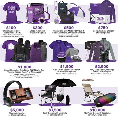 incentive prizes walk to end alzheimer s - Incentive Giveaways