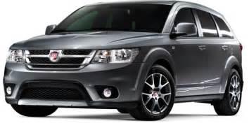 eurotax al volante prezzo auto usate fiat freemont 2012 quotazione eurotax