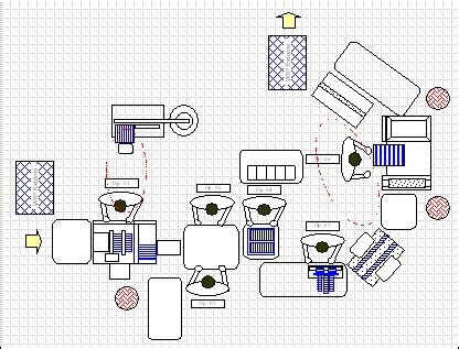 layout processo produtivo artigo lean na ind 250 stria gr 225 fica um estudo de caso