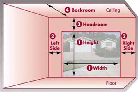 How To Determine The Perfect Garage Door Sizes Elliott Residential Garage Door Sizes