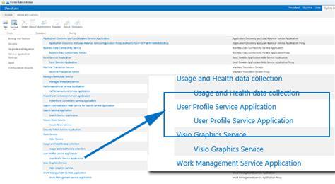 setting up user profile synchronization in sharepoint 2013 tony