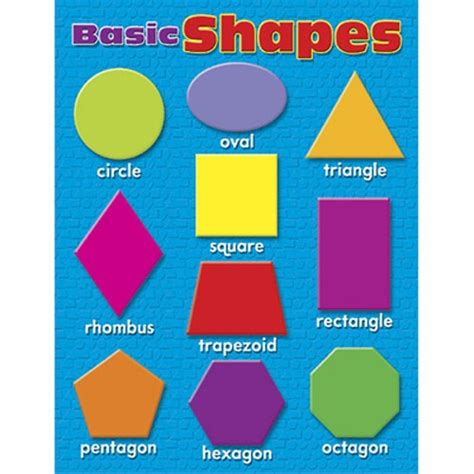 printable shapes chart shapes chart for kindergarten www imgkid com the image
